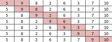 Bubble Sort in Java - Ascending and Descending Order Example